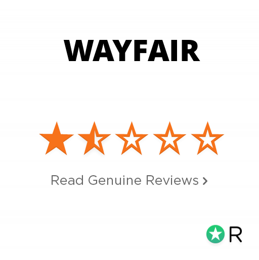 Wayfair Reviews Are Poor |Only 29% of Reviewers Recommend